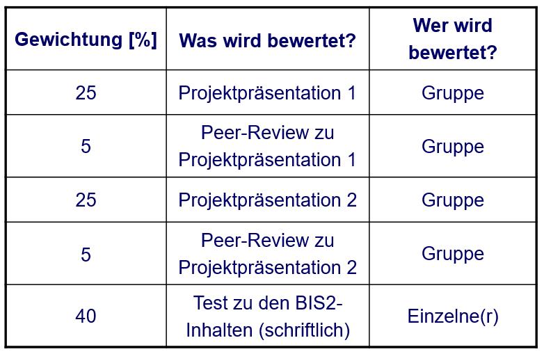 image:Bewertung1.png