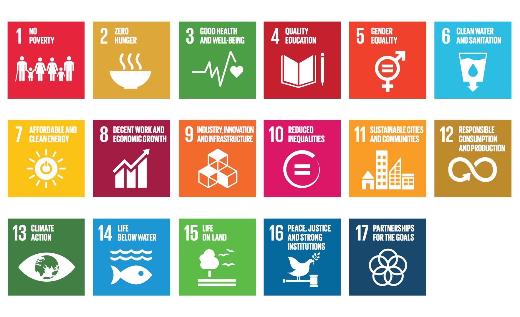 image:sdgs-sustainable-development-goals1.png